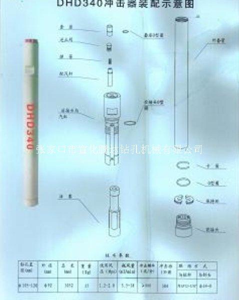 齐齐哈尔DHD340A冲击器,宣化冲击器生产厂家